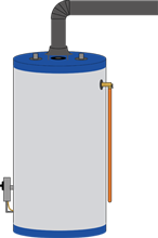 gas_water_heater(220)